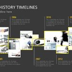 Timelines that are Different – 05