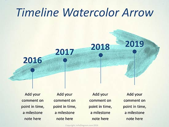 Watercolor Timeline Arrow