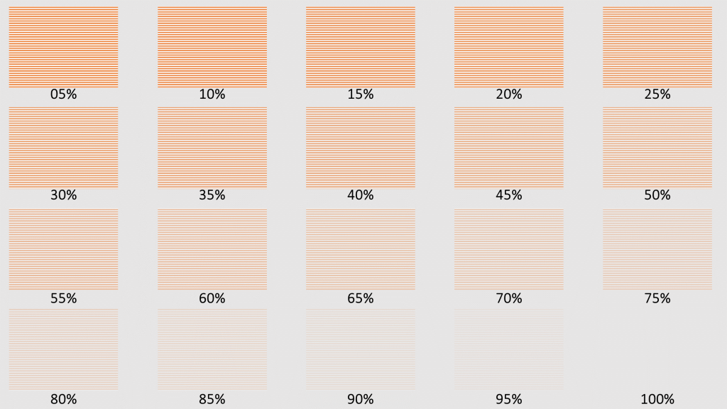 Transparent Pattern Fills in Percentages