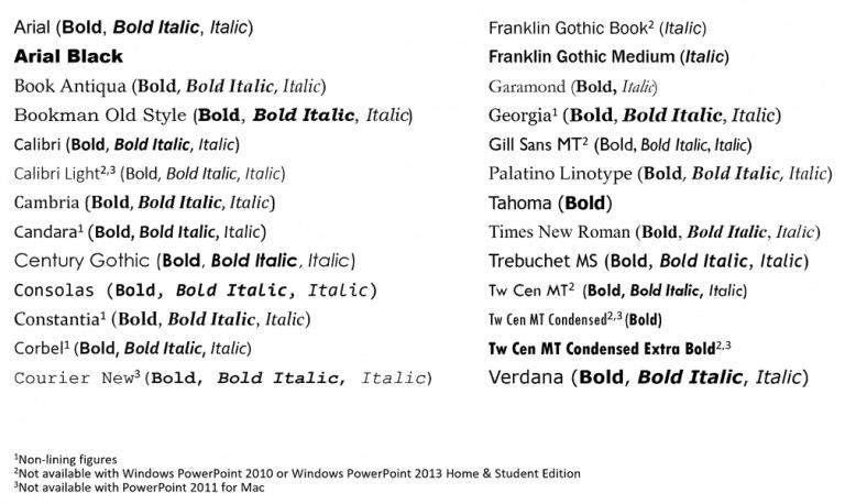 Template Safe Fonts June 2018 SM3