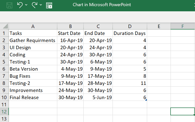 Enter data in the spreadsheet for the Gantt chart